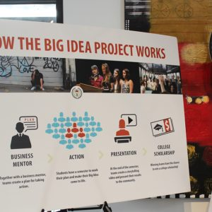 Coroplast signs for Big Idea Project in Denver, CO